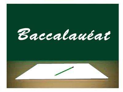 baccalaureat-maths